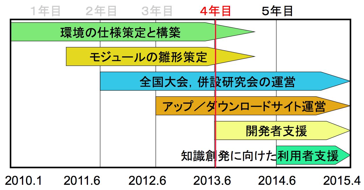 schedule2013.png